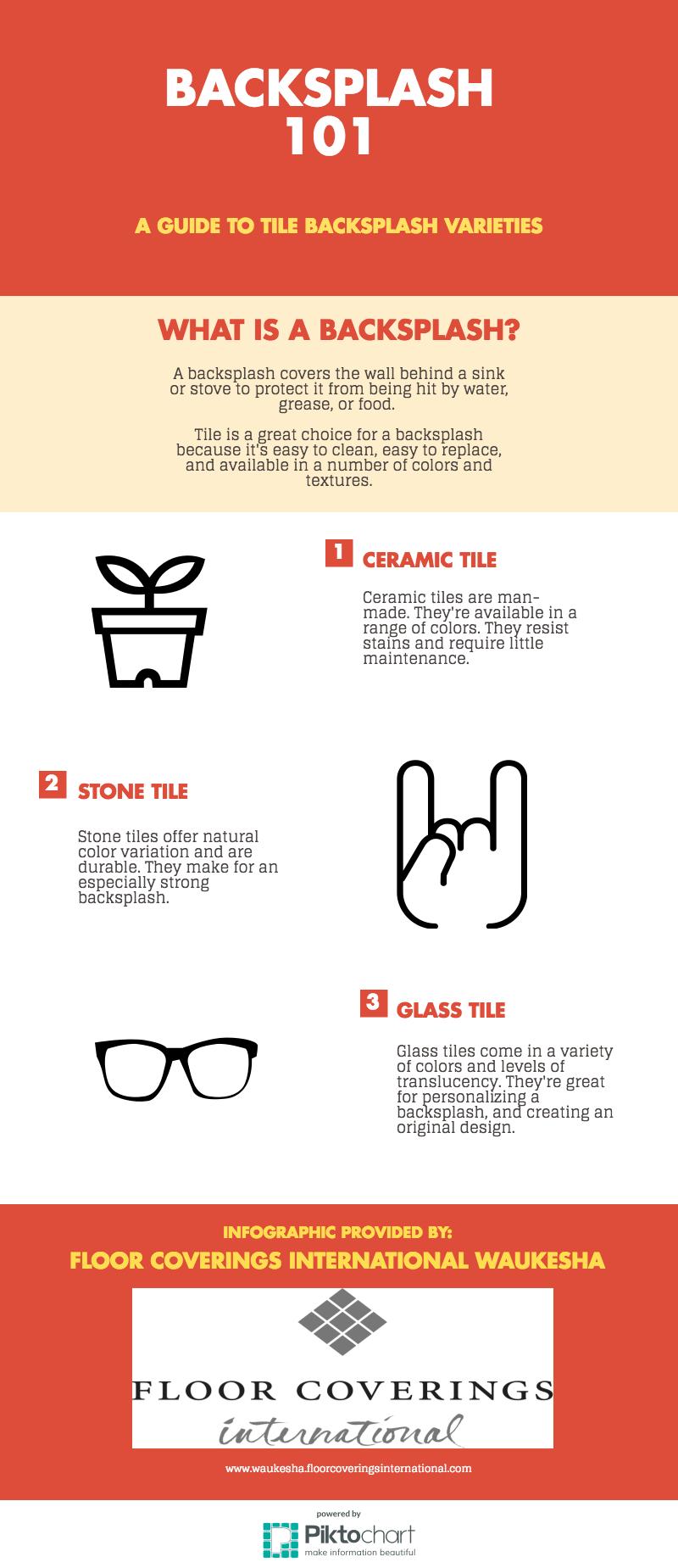 Backsplash infographic